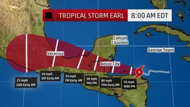Earl orkaan
