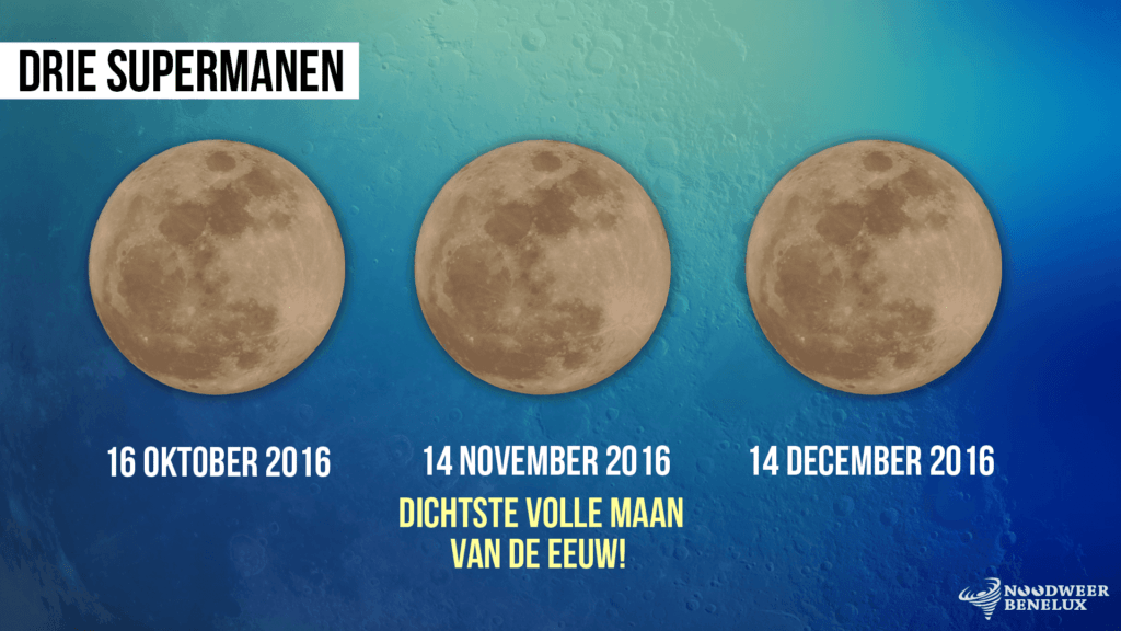Drie supermanen in 2016