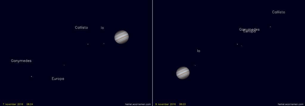 Jupiter en zijn manen op 7 en 9 november 2016