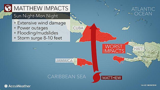 impact-orkaan-matthew
