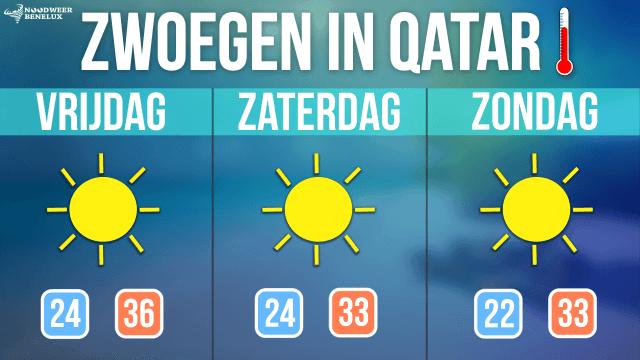 zwoegen-in-qatar-weerkaart