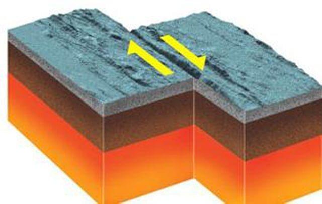 transform vulkanisme