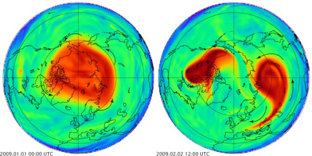gespleten polar vortex op stratosfeer