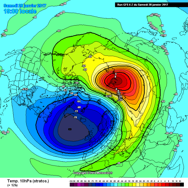 opwarming stratosfeer eind januari