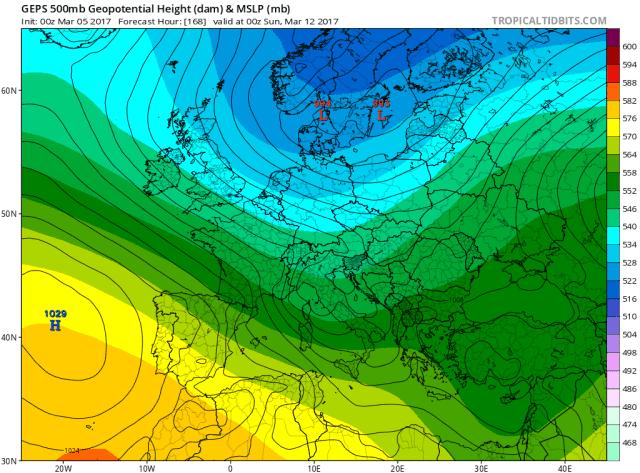 polaire invloeden later in maart