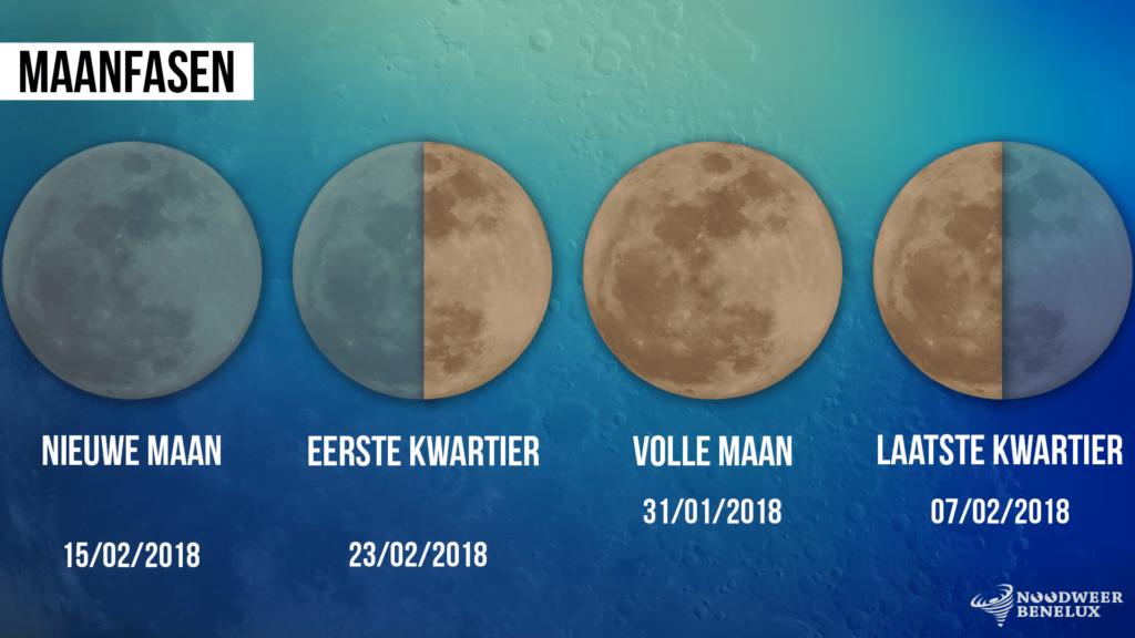 Maanfasen februari 2018