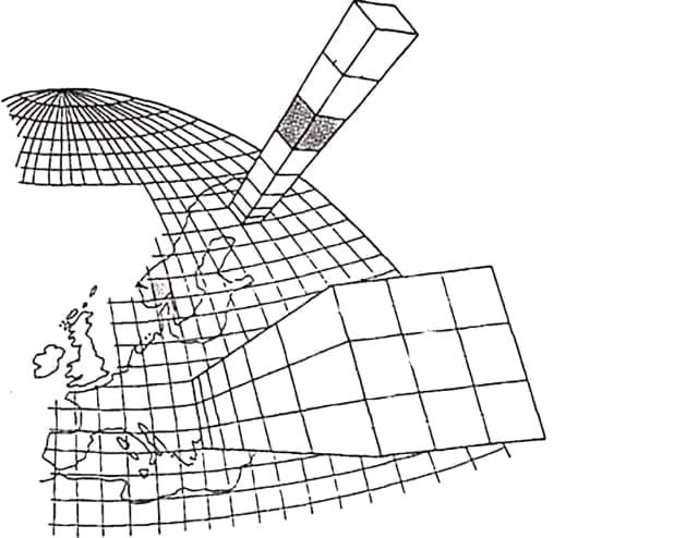Horizontale vakjes en verticale lagen