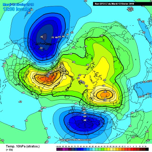 stratosferische polar vortex korte termijn