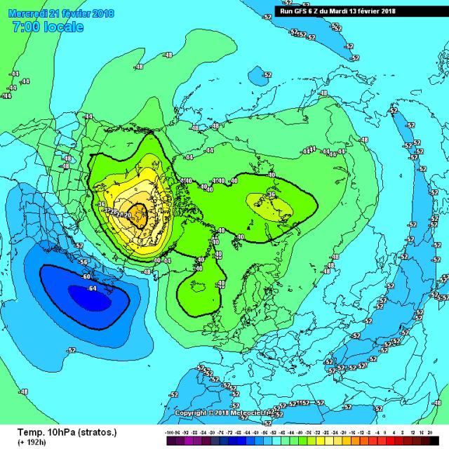 stratosferische polar vortex lange termijn