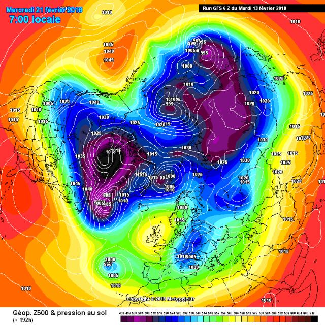 troposferische polar vortex lange termijn