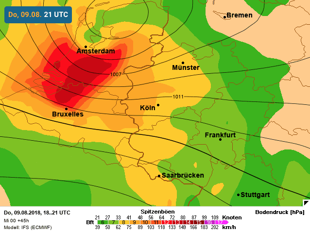 berekening rukwinden europees weermodel