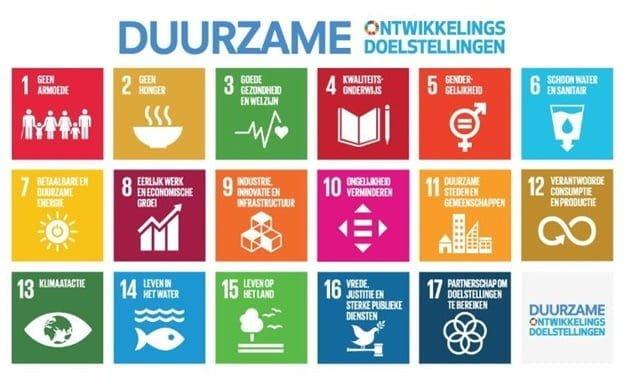 VN rapport SDG