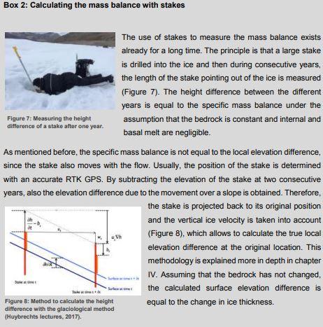 Methode om de massa balans van een gletsjer te meten