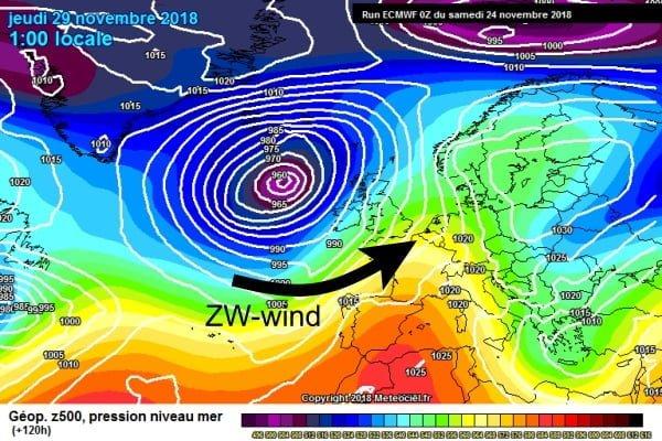 ZW-wind