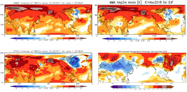 Temperature Forecast_DJF2019